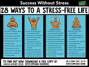 Success without tress
