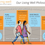20 Things I learned at the RBI Corporate Living Well Experience