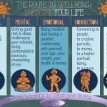 Workplace Wellbeing Programmes